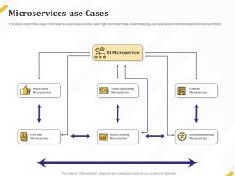 Microservices Use Cases Liked Ppt Powerpoint Presentation Icon Guide