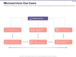 Microservices Use Cases Trending Ppt Powerpoint Presentation Gallery Show
