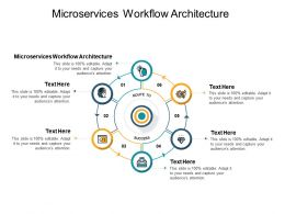 Microservices Workflow Architecture Ppt Powerpoint Presentation Infographic Template Picture Cpb