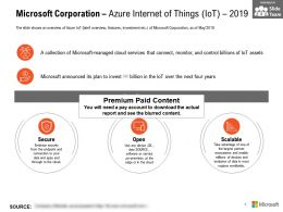 Microsoft Corporation Azure Internet Of Things IOT 2019