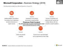 Microsoft Corporation Business Strategy 2018