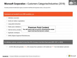 Microsoft Corporation Customers Categories Industries 2018