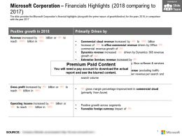 Microsoft Corporation Financials Highlights 2018 Comparing To 2017