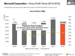Microsoft Corporation Gross Profit Trend 2014-2018