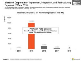 Microsoft Corporation Impairment Integration And Restructuring Expenses 2014-2018