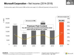 Microsoft Corporation Net Income 2014-2018