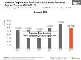 Microsoft Corporation Productivity And Business Processes Segment Revenue 2014-2018