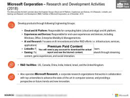Microsoft Corporation Research And Development Activities 2018