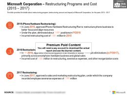 Microsoft Corporation Restructuring Programs And Cost 2015-2017