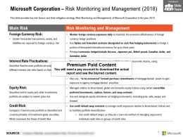 Microsoft Corporation Risk Monitoring And Management 2018