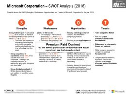 Microsoft Corporation Swot Analysis 2018