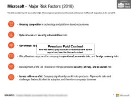 Microsoft Major Risk Factors 2018