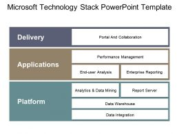 Microsoft Technology Stack Powerpoint Template