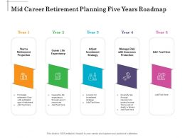 Mid Career Retirement Planning Five Years Roadmap