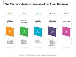 Mid Career Retirement Planning Five Years Roadmap
