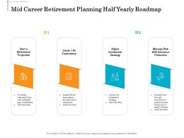 Mid Career Retirement Planning Half Yearly Roadmap