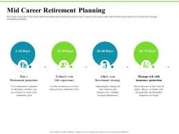 Mid Career Retirement Planning Investment Plans Ppt Layouts File Formats