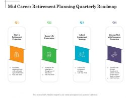 Mid Career Retirement Planning Quarterly Roadmap
