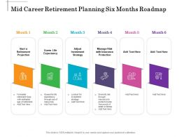 Mid Career Retirement Planning Six Months Roadmap