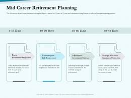 Mid Career Retirement Planning Social Pension Ppt Infographics