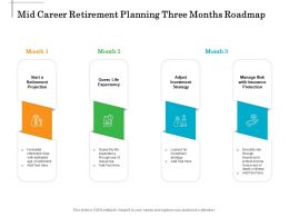 Mid Career Retirement Planning Three Months Roadmap
