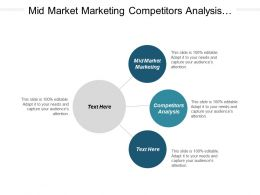 Mid Market Marketing Competitors Analysis Key Responsibilities Key Accountabilities Cpb