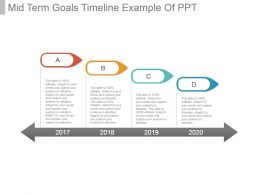 Mid Term Goals Timeline Example Of Ppt