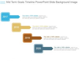 Mid Term Goals Timeline Powerpoint Slide Background Image