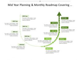 Mid Year Planning And Monthly Roadmap Covering Year Plan