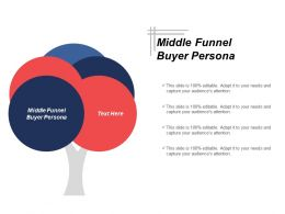 Middle Funnel Buyer Persona Ppt Powerpoint Presentation Layouts Layout Ideas Cpb