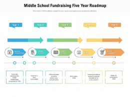 Middle School Fundraising Five Year Roadmap
