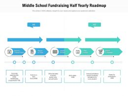 Middle School Fundraising Half Yearly Roadmap