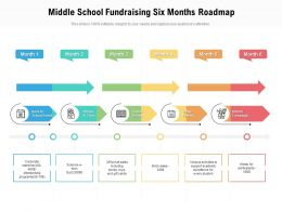 Middle School Fundraising Six Months Roadmap