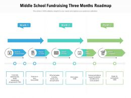 Middle School Fundraising Three Months Roadmap