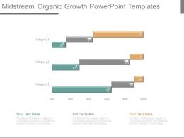 Midstream Organic Growth Powerpoint Templates
