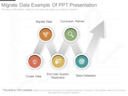 Migrate Data Example Of Ppt Presentation