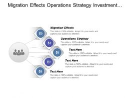 Migration Effects Operations Strategy Investment Management Telecommunication Consulting Cpb
