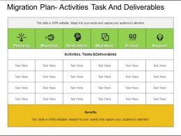 Migration Plan Activities Task And Deliverables