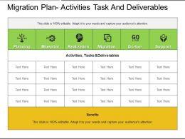 migration_plan_activities_task_and_deliverables_Slide01