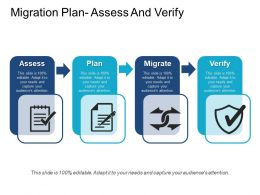 Migration Plan Assess And Verify