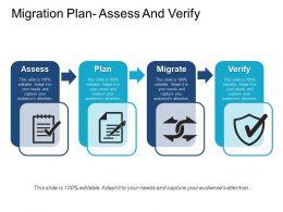 migration_plan_assess_and_verify_Slide01