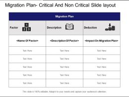 Migration Plan Critical And Non Critical Slide Layout