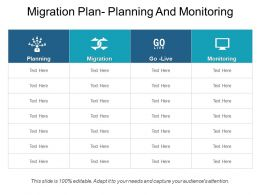 Migration Plan Planning And Monitoring