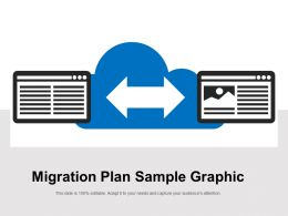 Migration Plan Sample Graphic