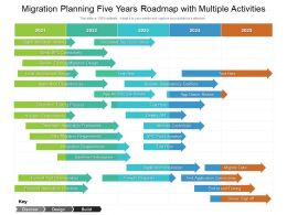Migration Planning Five Years Roadmap With Multiple Activities
