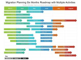 Migration Planning Six Months Roadmap With Multiple Activities