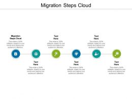 Migration Steps Cloud Ppt Powerpoint Presentation Model Cpb