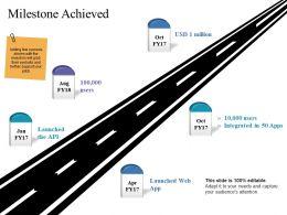 Milestone Achieved Powerpoint Slides