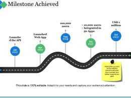 Milestone Achieved Ppt Summary Graphics