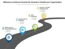 Milestone Achieved Quarter By Quarter In Healthcare Organization